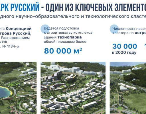 Технопарк «Русский» начал отбор резидентов по всей России