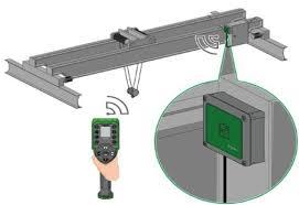 Обзор: какими возможностями обладают системы радиоуправления краном