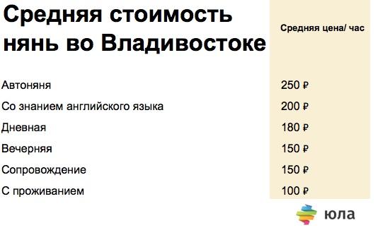 Няни на час в москве стоимость часов скаген стоимость
